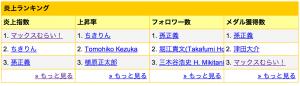 スクリーンショット 2014-02-20 9.13.13